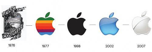 История логотипа Apple