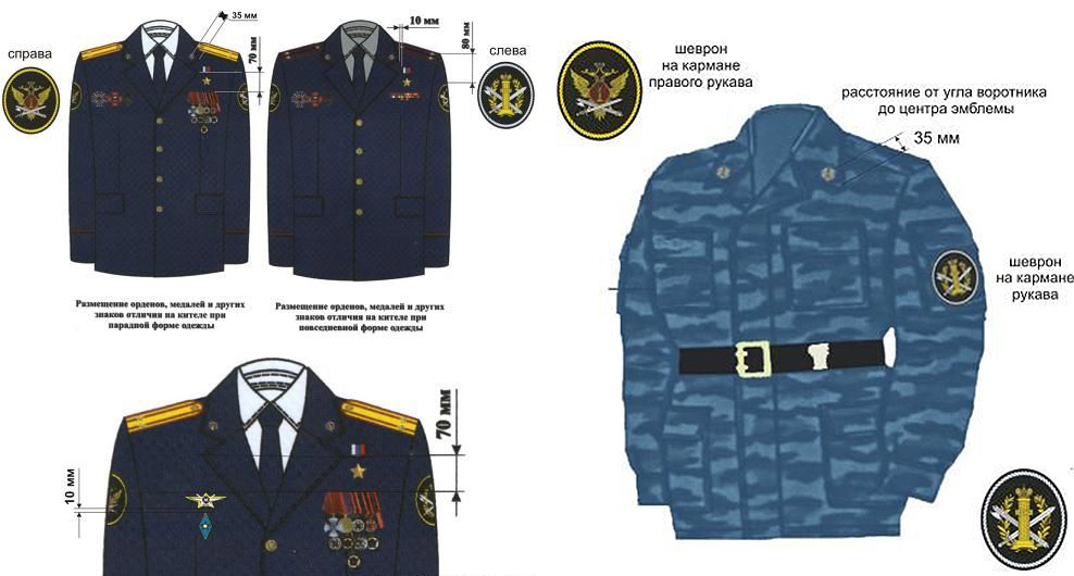 Правила ношения форменной одежды армейский магазин военторг.