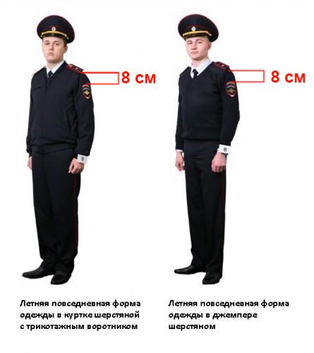 нашивок МВД: схема
