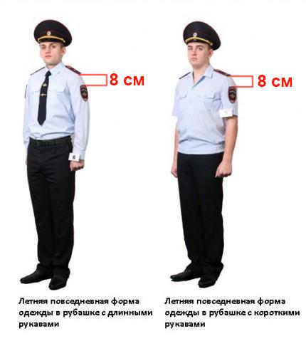 Расположение шевронов полиции