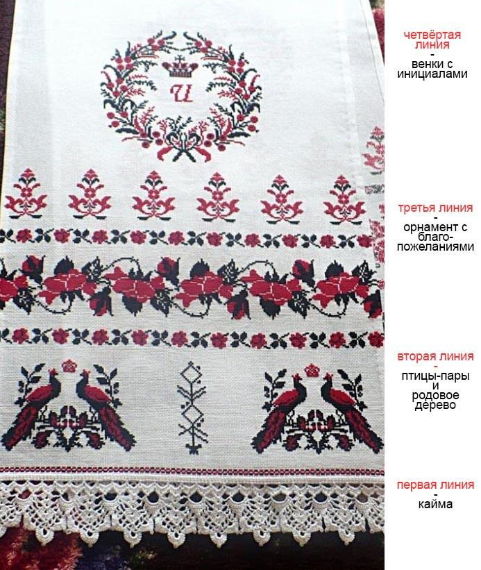Схема вышивки свадебного