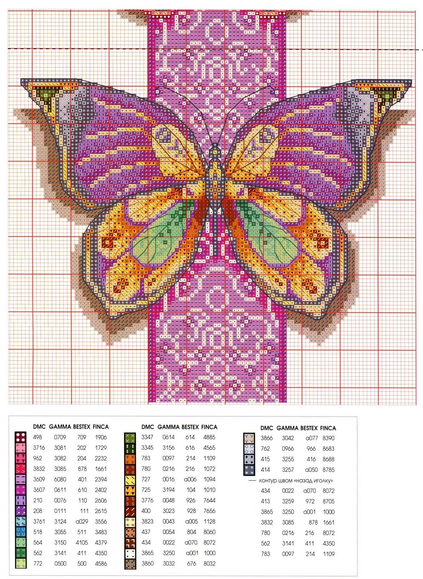 Купить раскраски по номерам по сюжету бабочки в Москве 82
