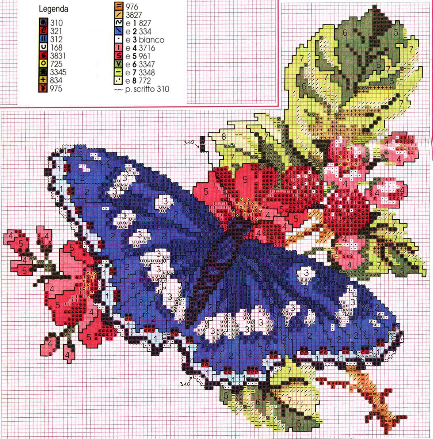 Бесплатные схемы вышивки крестом бабочки на цветах