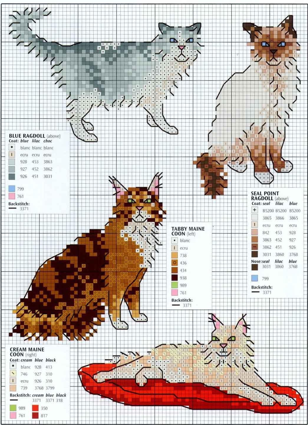 Схемы вышивок крестом коты котята 542