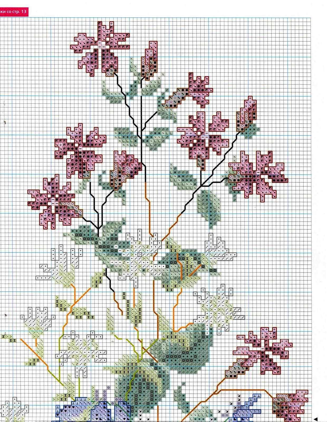 Вышивка крестиком схемы цветочки