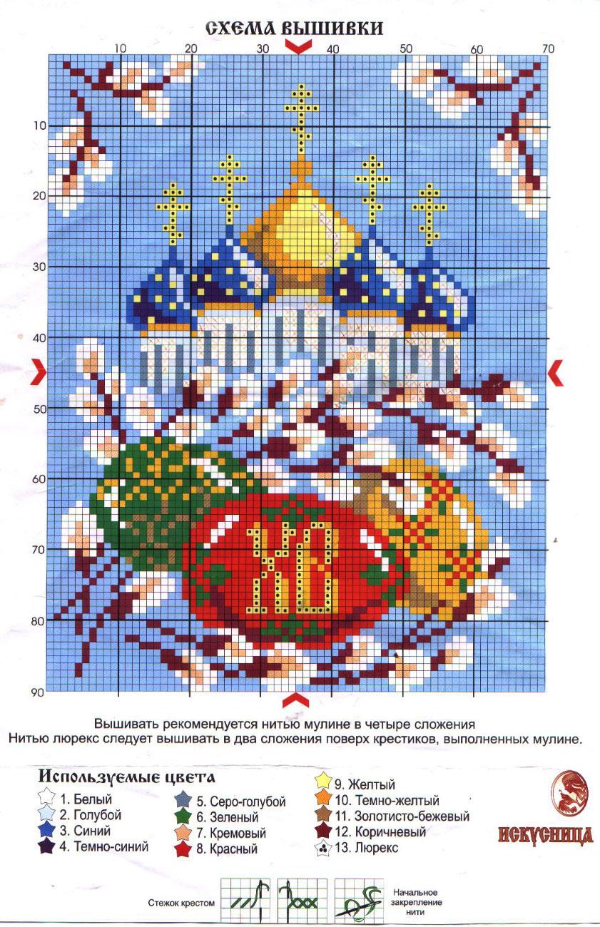 Программы для перевода картинок в схемы для вышивки - Осинка